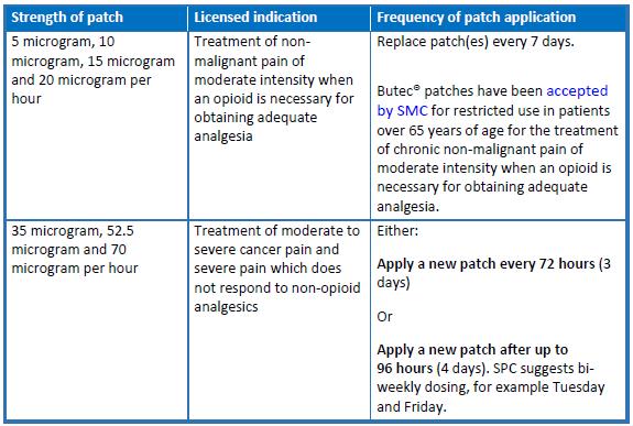 Scottish Palliative Care Guidelines - Constipation