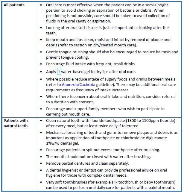 Scottish Palliative Care Guidelines - Mouth Care